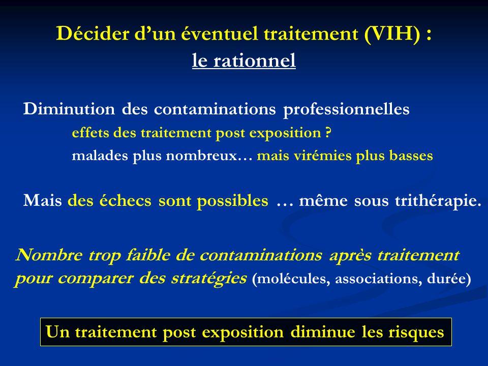 Décider d'un éventuel traitement (VIH) : le rationnel Diminution des contaminations professionnelles effets des traitement post exposition ? malades p
