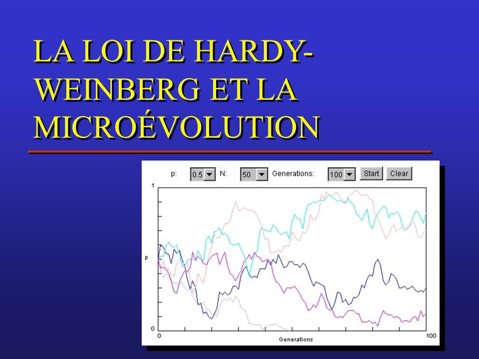 DONC Probabilité de T = p = 2000 / 2500 = 0,8 Probabilité de t = q = 500 / 2500 = 0,2 DONC Probabilité de T = p = 2000 / 2500 = 0,8 Probabilité de t = q = 500 / 2500 = 0,2 p 2 = (0,8) 2 = 0,64 2 pq = 2 (0,8) (0,2) = 0,32 q 2 = (0,2) 2 = 0,04 Si la population est de 1250 individus, on aura donc: 0,64 x 1250 = 800 individus TT 0,32 x 1250 = 400 individus Tt 0,04 x 1250 = 50 individus tt Population de 1250 individus dans laquelle on a : 1000 TT (2000 allèles T) et 250 tt (500 allèles t)