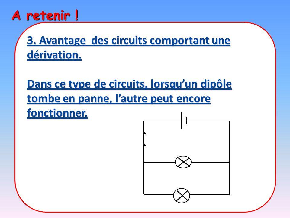 A retenir ! 3. Avantage des circuits comportant une dérivation. Dans ce type de circuits, lorsqu'un dipôle tombe en panne, l'autre peut encore fonctio