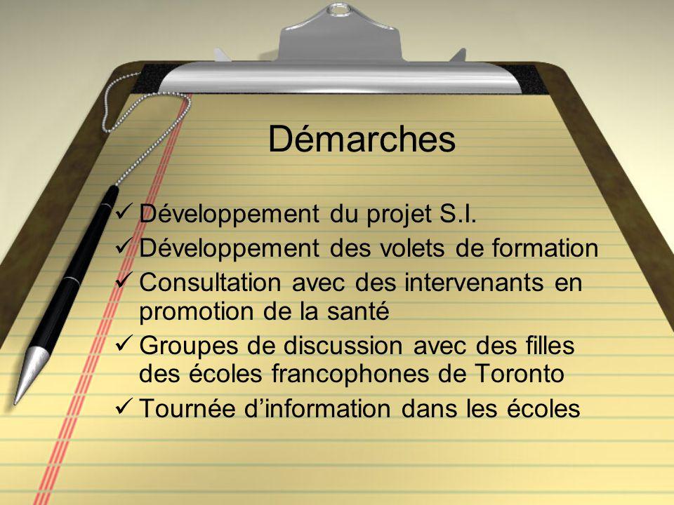 Démarches Développement du projet S.I. Développement des volets de formation Consultation avec des intervenants en promotion de la santé Groupes de di