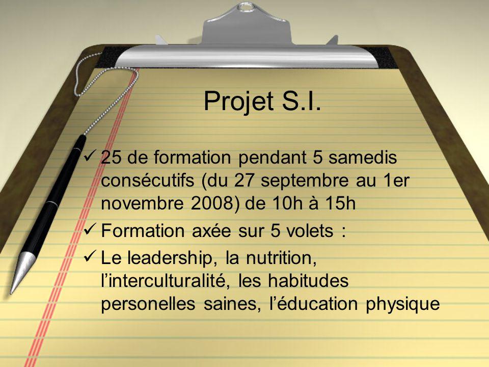 Projet S.I. 25 de formation pendant 5 samedis consécutifs (du 27 septembre au 1er novembre 2008) de 10h à 15h Formation axée sur 5 volets : Le leaders