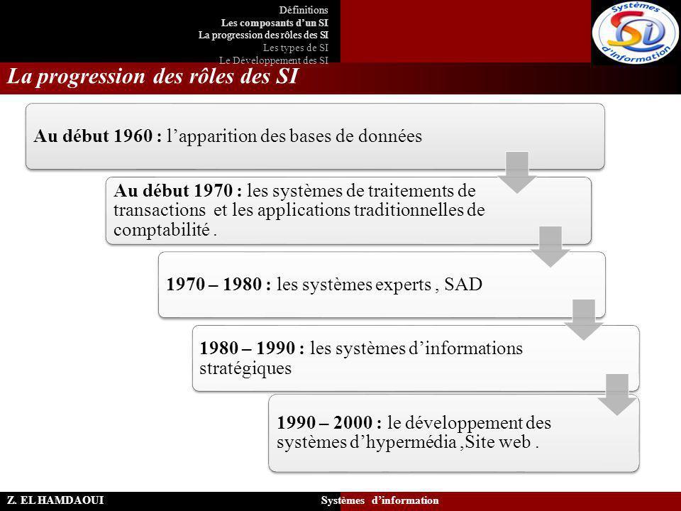 La progression des rôles des SI Z. EL HAMDAOUI Systèmes d'information Au début 1960 : l'apparition des bases de données Au début 1970 : les systèmes d
