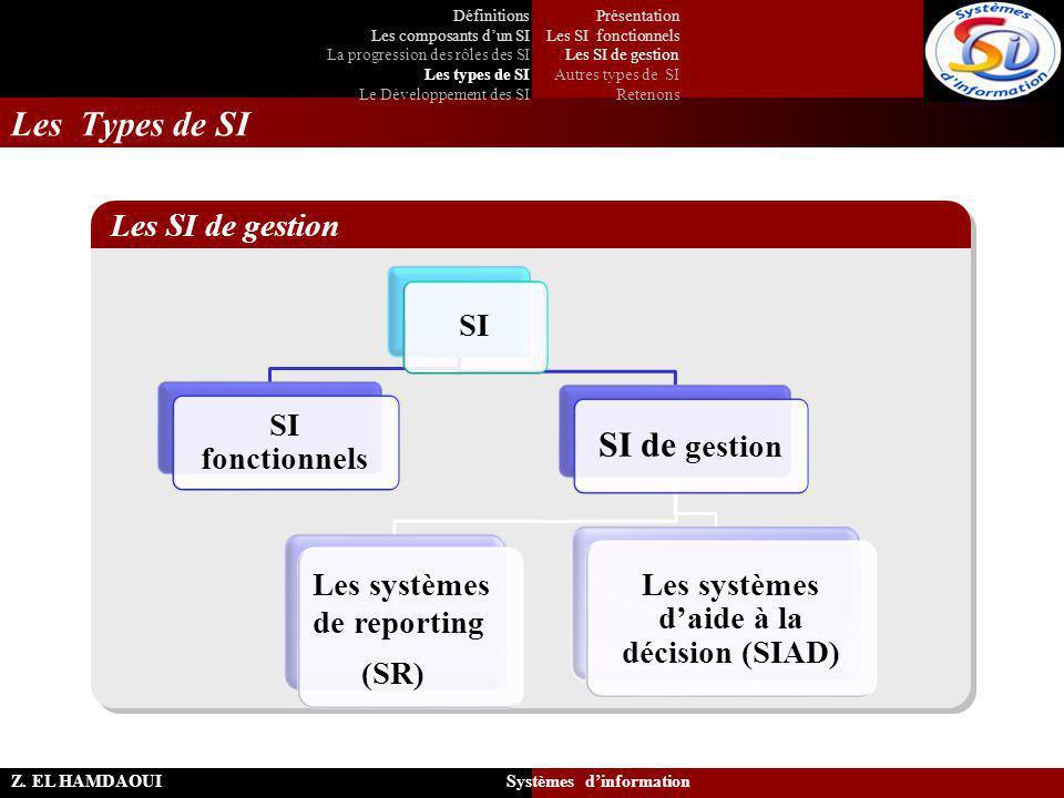 Les Types de SI Z. EL HAMDAOUI Systèmes d'information SI SI fonctionnels SI de gestion Les systèmes de reporting (SR) Les systèmes d'aide à la décisio