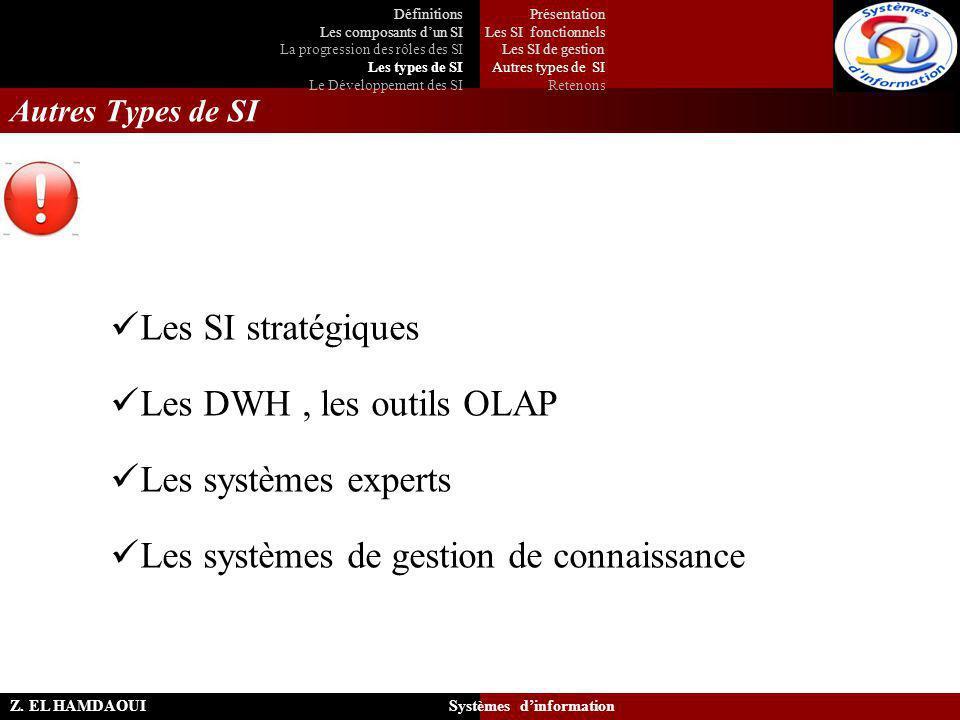 Autres Types de SI Les SI stratégiques Les DWH, les outils OLAP Les systèmes experts Les systèmes de gestion de connaissance Z. EL HAMDAOUI Systèmes d