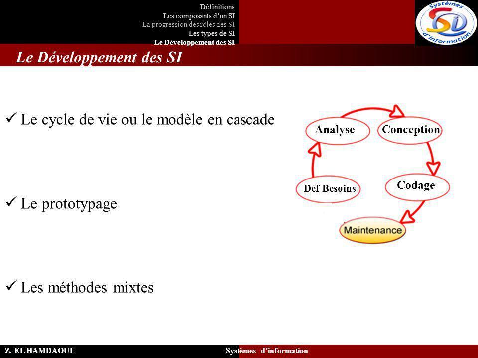 Le Développement des SI Le cycle de vie ou le modèle en cascade Le prototypage Les méthodes mixtes Z. EL HAMDAOUI Systèmes d'information Définitions L