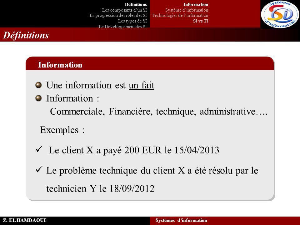 Définitions Une information est un fait Information : Commerciale, Financière, technique, administrative…. Exemples : Le client X a payé 200 EUR le 15