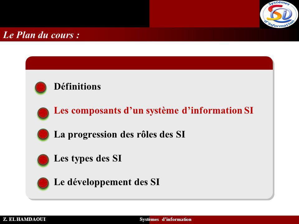 Le Plan du cours : Z. EL HAMDAOUI Systèmes d'information Définitions Les composants d'un système d'information SI La progression des rôles des SI Les