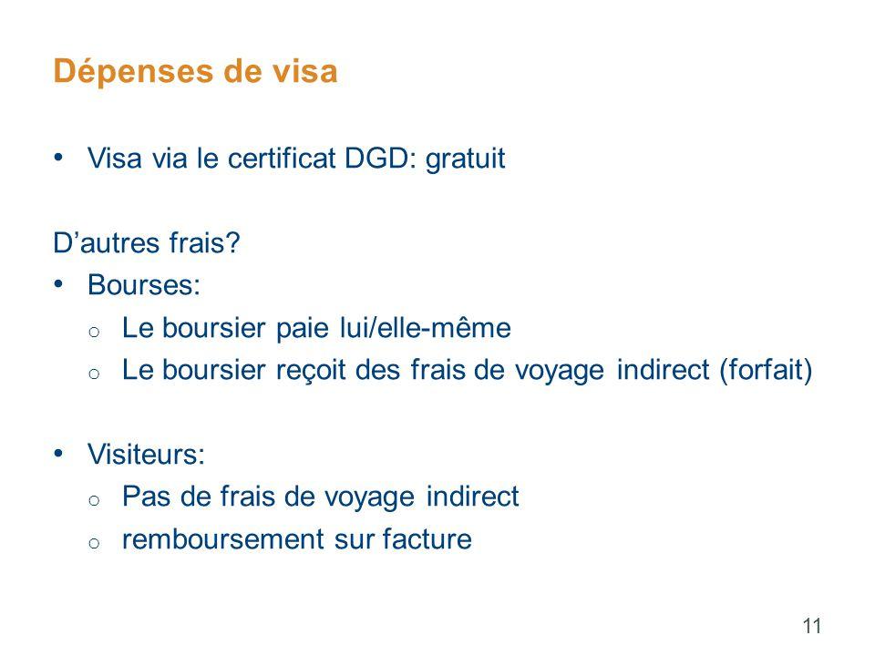 Dépenses de visa Visa via le certificat DGD: gratuit D'autres frais.