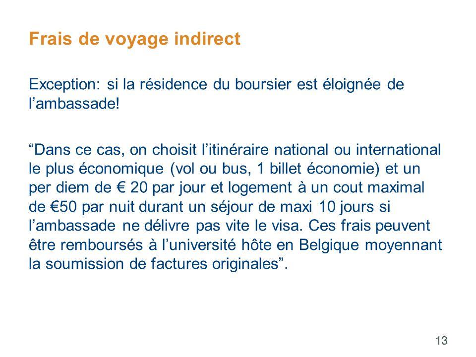 Frais de voyage indirect Exception: si la résidence du boursier est éloignée de l'ambassade.