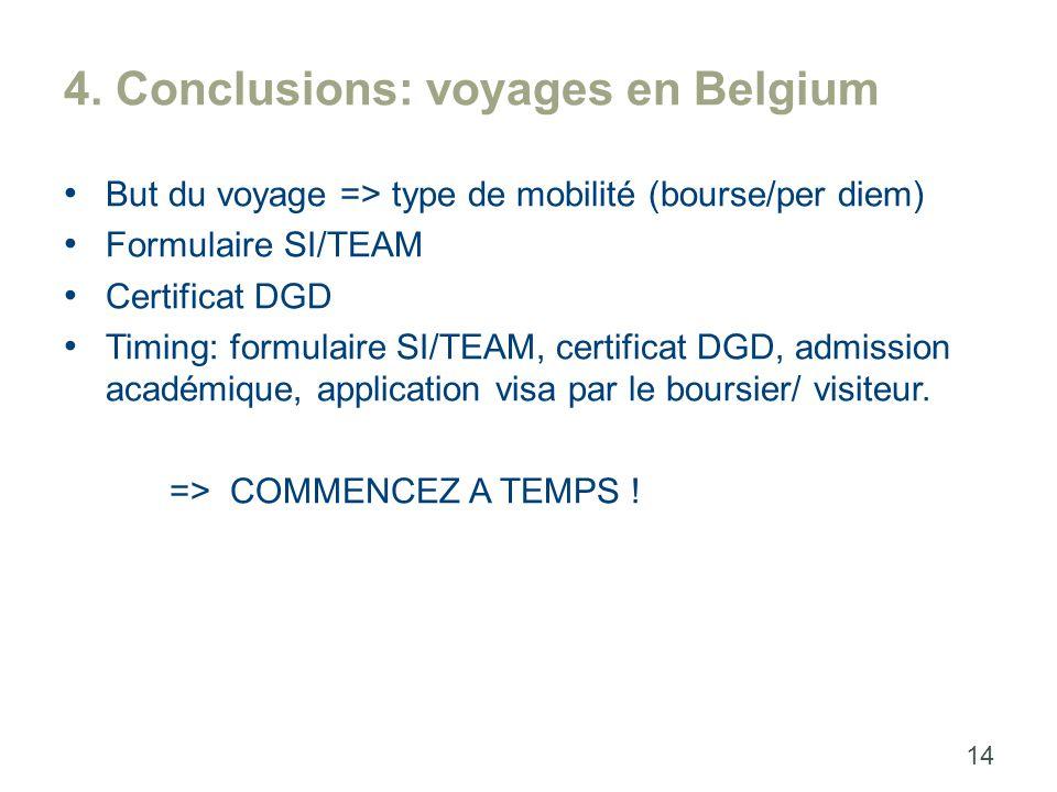 4. Conclusions: voyages en Belgium But du voyage => type de mobilité (bourse/per diem) Formulaire SI/TEAM Certificat DGD Timing: formulaire SI/TEAM, c