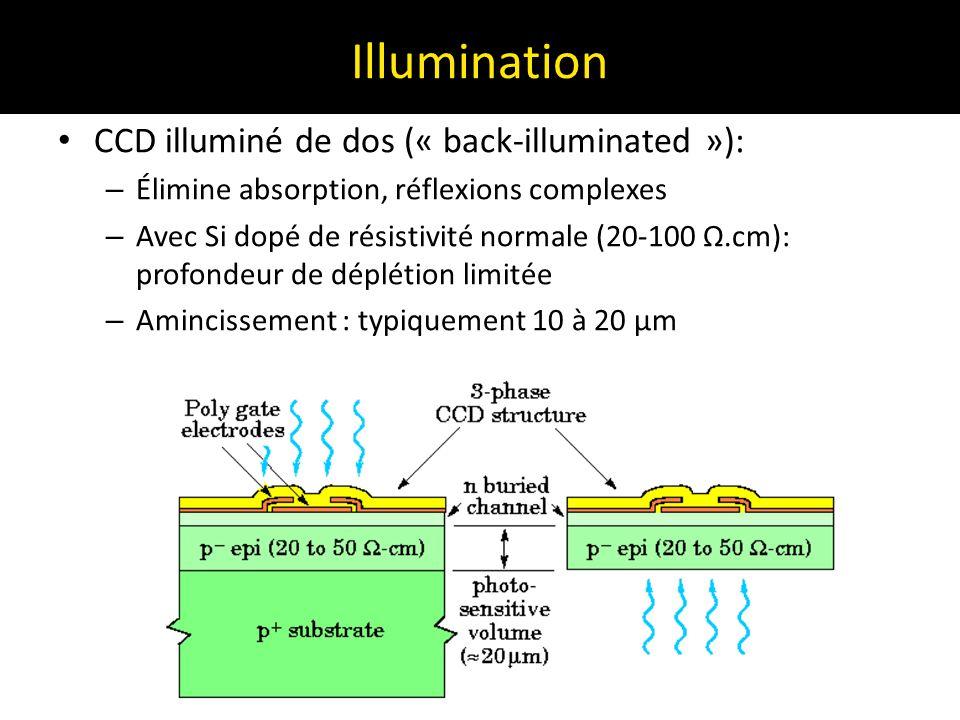 Illumination CCD illuminé de dos (« back-illuminated »): – Élimine absorption, réflexions complexes – Avec Si dopé de résistivité normale (20-100 Ω.cm