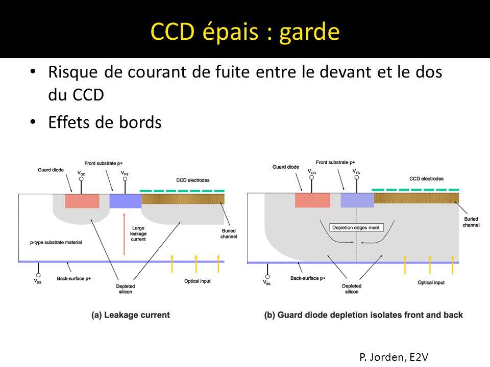 CCD épais : garde Risque de courant de fuite entre le devant et le dos du CCD Effets de bords P. Jorden, E2V