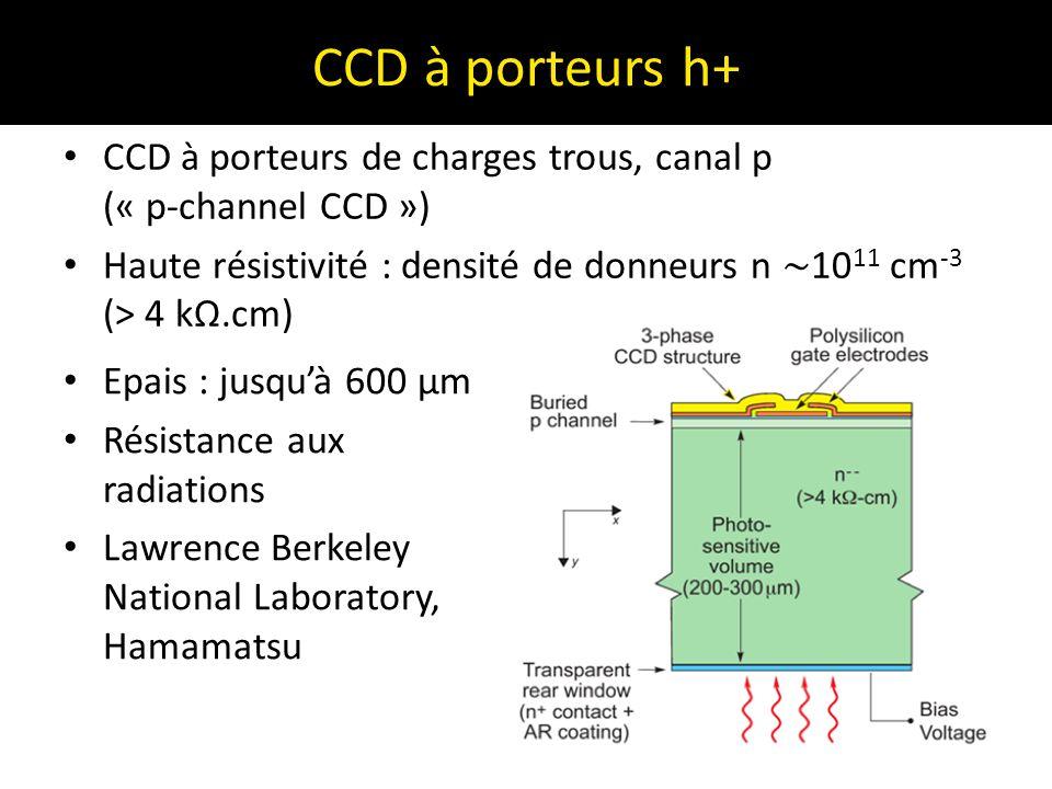 CCD à porteurs h+ CCD à porteurs de charges trous, canal p (« p-channel CCD ») Haute résistivité : densité de donneurs n ∼ 10 11 cm -3 (> 4 kΩ.cm) Epa
