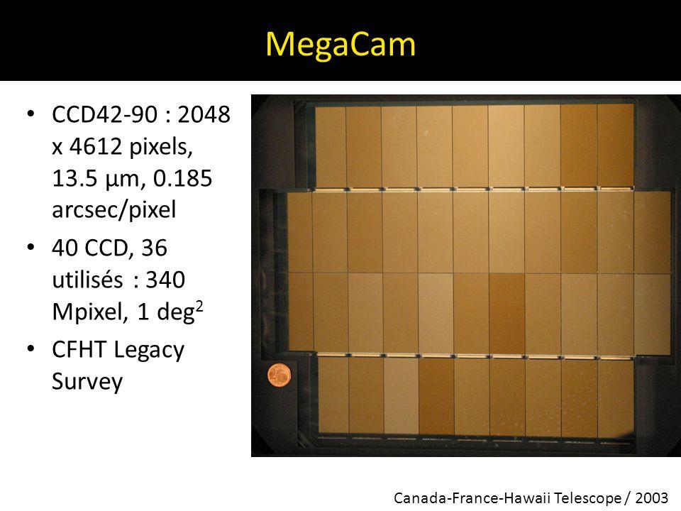 MegaCam CCD42-90 : 2048 x 4612 pixels, 13.5 µm, 0.185 arcsec/pixel 40 CCD, 36 utilisés : 340 Mpixel, 1 deg 2 CFHT Legacy Survey Canada-France-Hawaii T