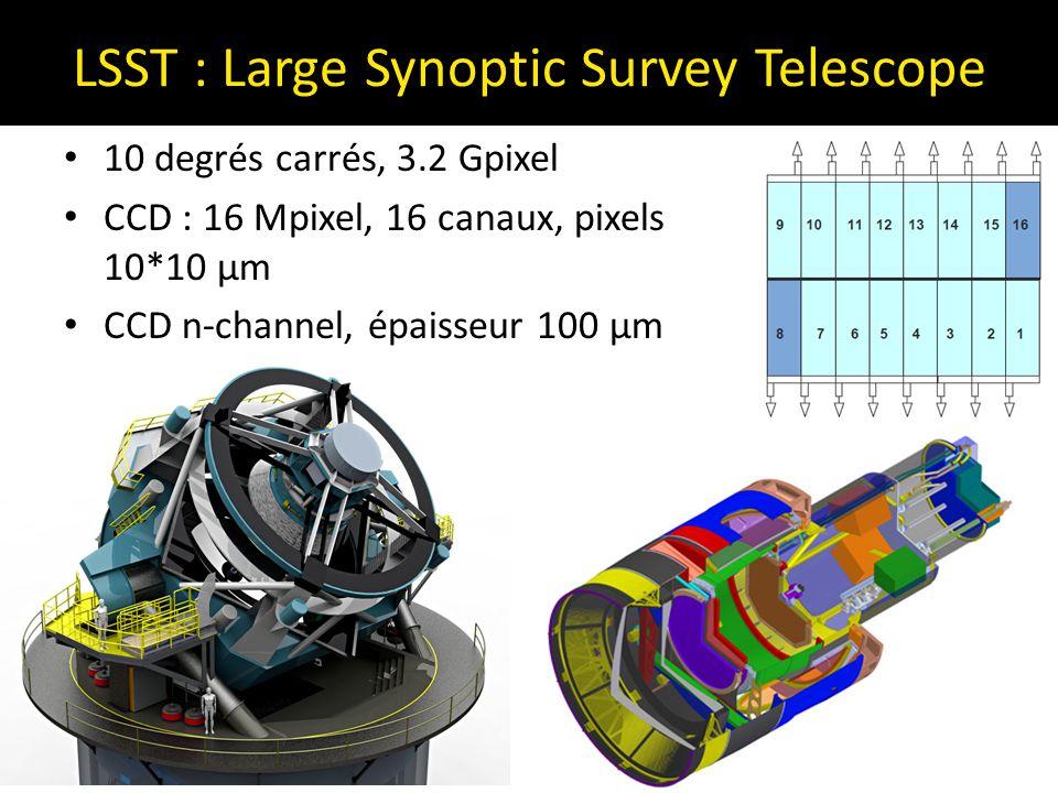 LSST : Large Synoptic Survey Telescope 10 degrés carrés, 3.2 Gpixel CCD : 16 Mpixel, 16 canaux, pixels 10*10 µm CCD n-channel, épaisseur 100 µm