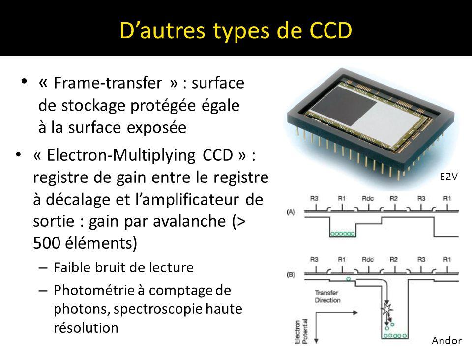D'autres types de CCD « Electron-Multiplying CCD » : registre de gain entre le registre à décalage et l'amplificateur de sortie : gain par avalanche (