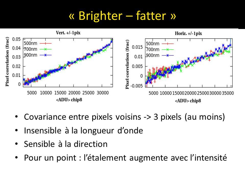 « Brighter – fatter » Covariance entre pixels voisins -> 3 pixels (au moins) Insensible à la longueur d'onde Sensible à la direction Pour un point : l