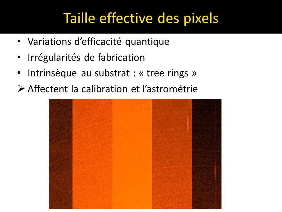 Taille effective des pixels Variations d'efficacité quantique Irrégularités de fabrication Intrinsèque au substrat : « tree rings »  Affectent la cal