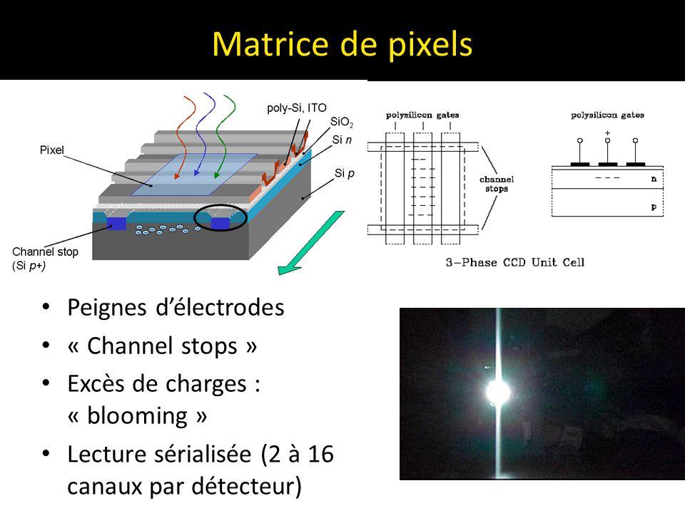 Matrice de pixels Peignes d'électrodes « Channel stops » Excès de charges : « blooming » Lecture sérialisée (2 à 16 canaux par détecteur)