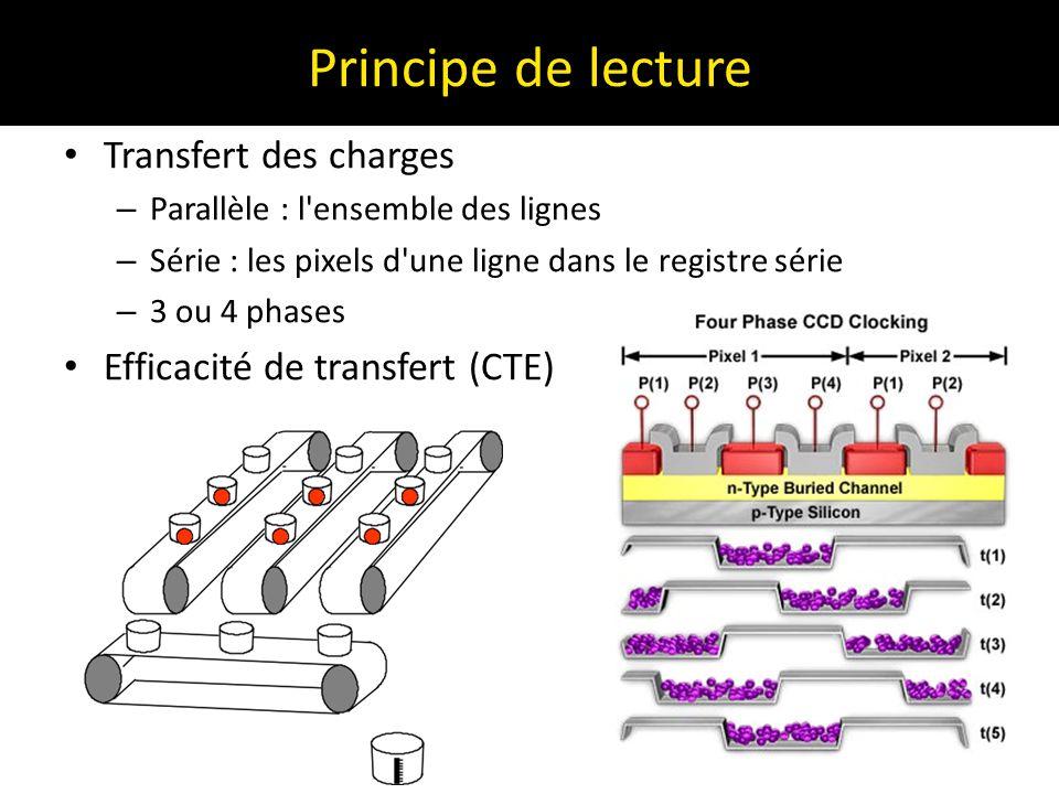Principe de lecture Transfert des charges – Parallèle : l'ensemble des lignes – Série : les pixels d'une ligne dans le registre série – 3 ou 4 phases