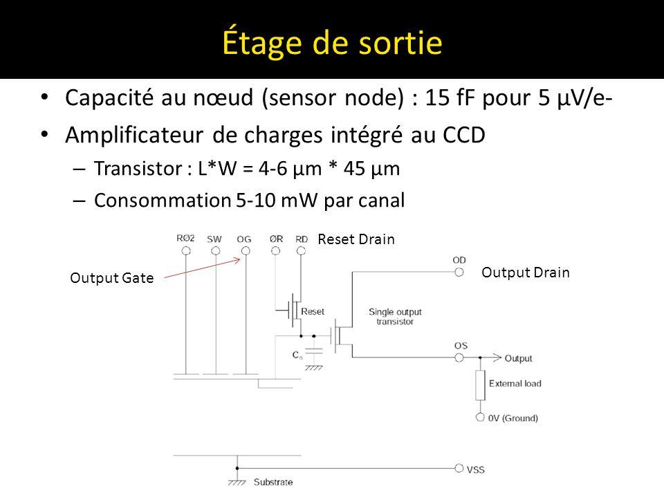 Étage de sortie Capacité au nœud (sensor node) : 15 fF pour 5 µV/e- Amplificateur de charges intégré au CCD – Transistor : L*W = 4-6 µm * 45 µm – Cons