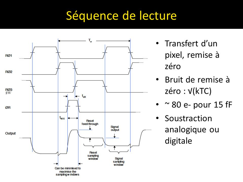 Séquence de lecture Transfert d'un pixel, remise à zéro Bruit de remise à zéro : √(kTC) ~ 80 e- pour 15 fF Soustraction analogique ou digitale sw