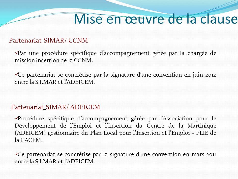 Mise en œuvre de la clause Procédure spécifique d'accompagnement gérée par l'Association pour le Développement de l'Emploi et l'Insertion du Centre de