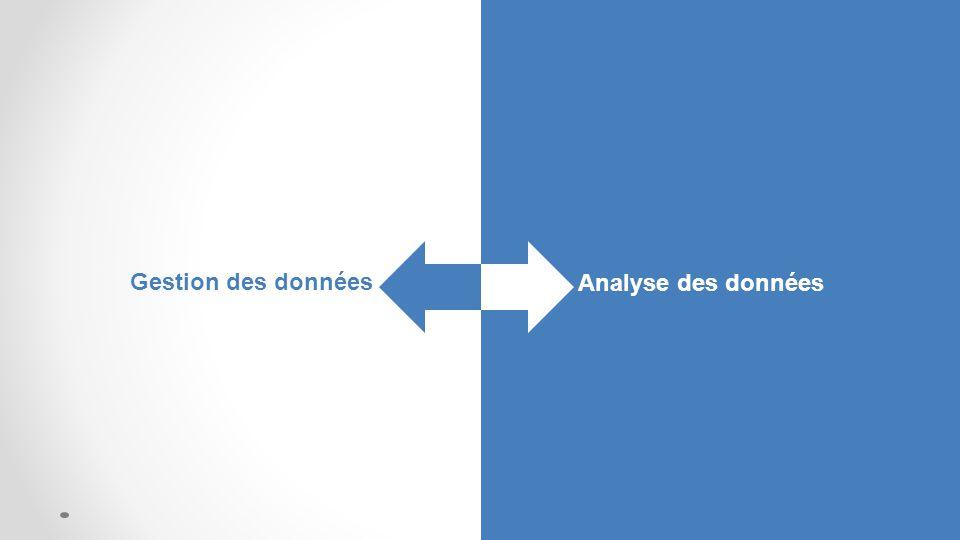 Gestion des données Analyse des données OpenEMIS Core (Web)
