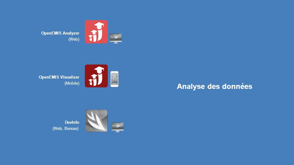 Data Management Analyse des données DevInfo (Web, Bureau) OpenEMIS Visualizer (Mobile) OpenEMIS Analyzer (Web)