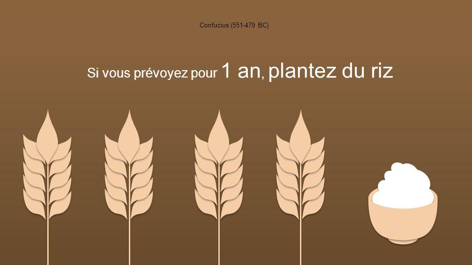 Confucius (551-479 BC) Si vous prévoyez pour 10 ans, plantez un arbre Si vous prévoyez pour 1 an, plantez du riz