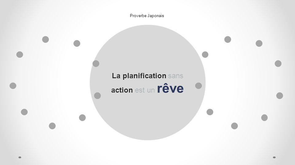 La planification sans action est un rêve Proverbe Japonais