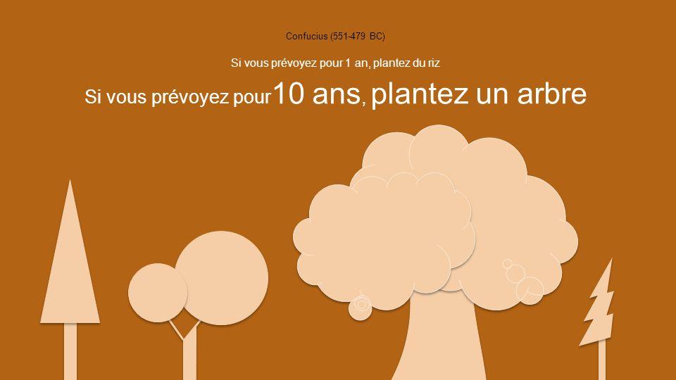 Confucius (551-479 BC) Si vous voulez prévoir pour 100 ans, investissez dans l'éducation Si vous prévoyez pour 1 an, plantez du riz Si vous prévoyez pour 10 ans, plantez un arbre