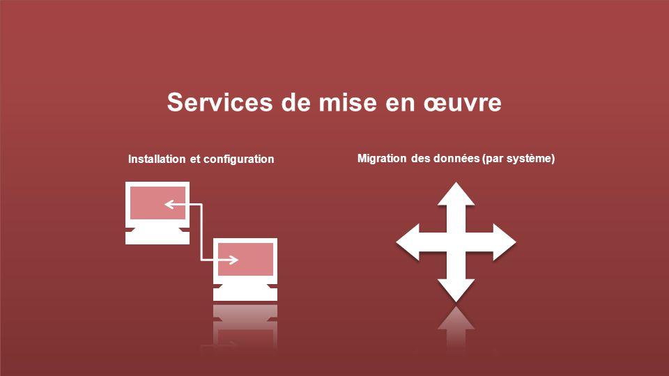 Services de mise en œuvre Installation et configuration Migration des données (par système)
