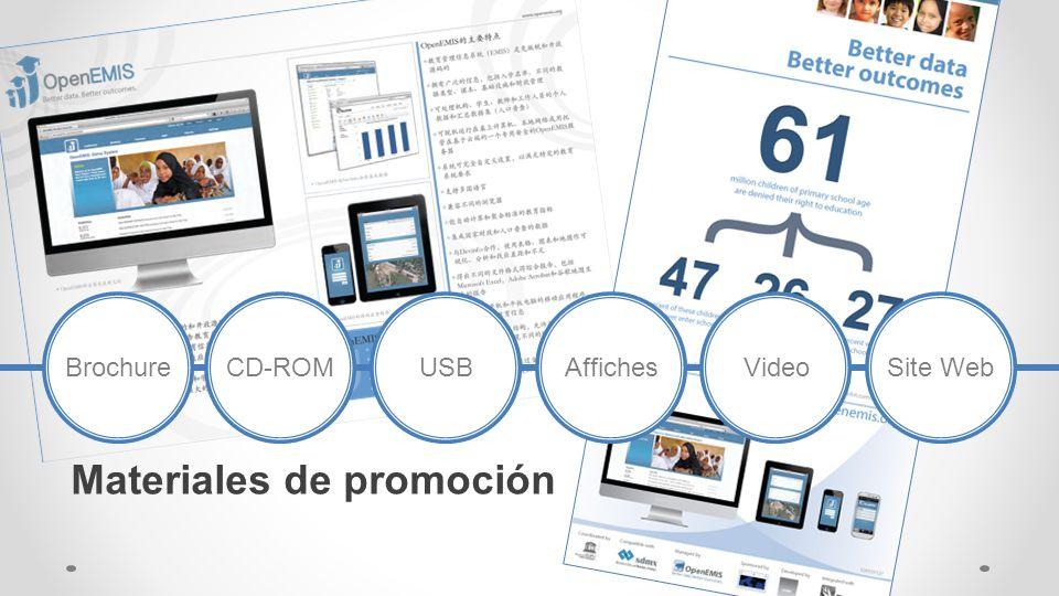 Materiales de promoción BrochureCD-ROMUSBAffichesVideoSite Web