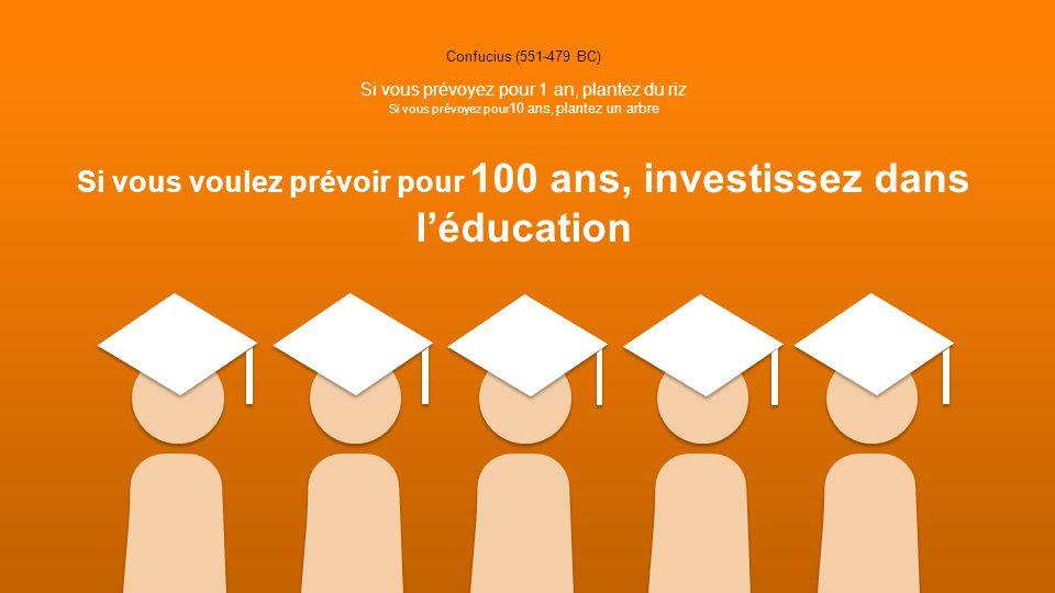 OpenEMIS Screenshots Connexion Accueil Institutions Location des Institutions Recensement Etudiants Rapports Configuration