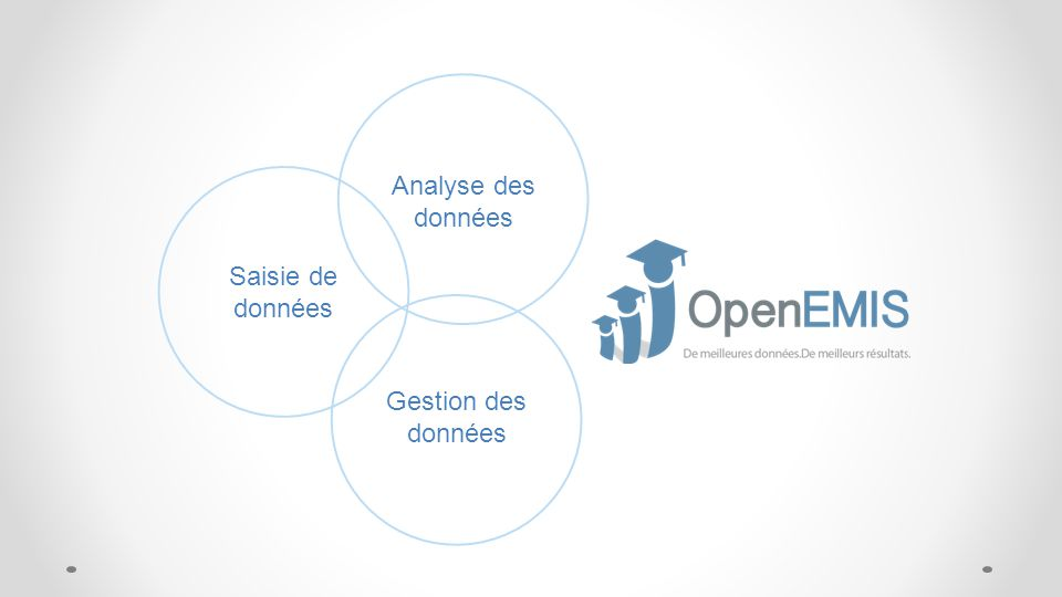 Formation professionnelle Formation administrateur s Formation d'analystes Formation de formateurs Formation in-house