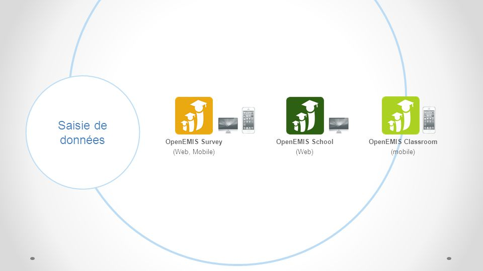 Site Web OpenEMIS www.openemis.org