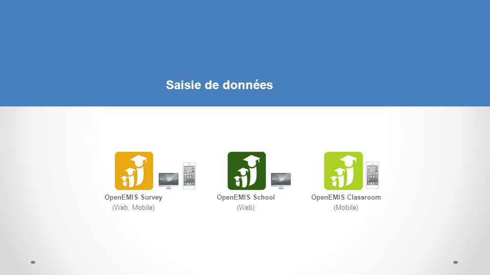OpenEMIS School (Web) OpenEMIS Classroom (Mobile) OpenEMIS Survey (Web, Mobile) Saisie de données