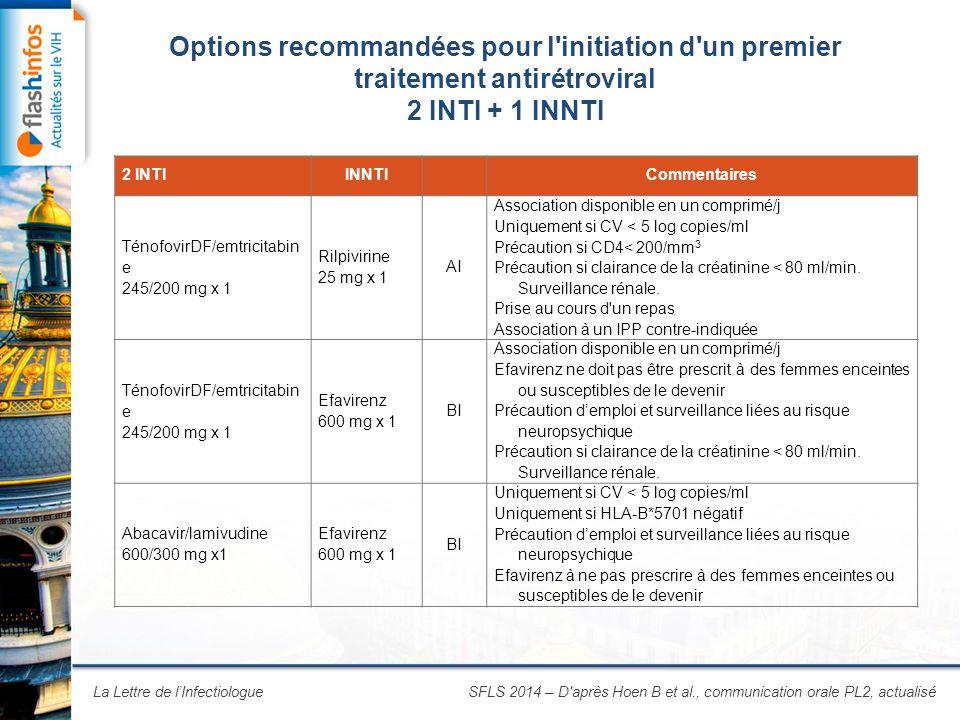 La Lettre de l'Infectiologue Options recommandées pour l initiation d un premier traitement antirétroviral 2 INTI + 1 INNTI SFLS 2014 – D après Hoen B et al., communication orale PL2, actualisé 2 INTIINNTI Commentaires TénofovirDF/emtricitabin e 245/200 mg x 1 Rilpivirine 25 mg x 1 AI Association disponible en un comprimé/j Uniquement si CV < 5 log copies/ml Précaution si CD4< 200/mm 3 Précaution si clairance de la créatinine < 80 ml/min.