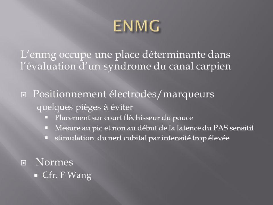 L'enmg occupe une place déterminante dans l'évaluation d'un syndrome du canal carpien  Positionnement électrodes/marqueurs quelques pièges à éviter  Placement sur court fléchisseur du pouce  Mesure au pic et non au début de la latence du PAS sensitif  stimulation du nerf cubital par intensité trop élevée  Normes  Cfr.