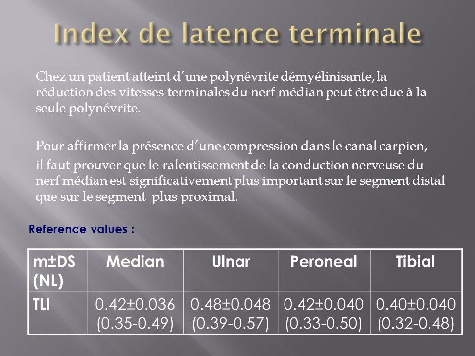 Chez un patient atteint d'une polynévrite démyélinisante, la réduction des vitesses terminales du nerf médian peut être due à la seule polynévrite.