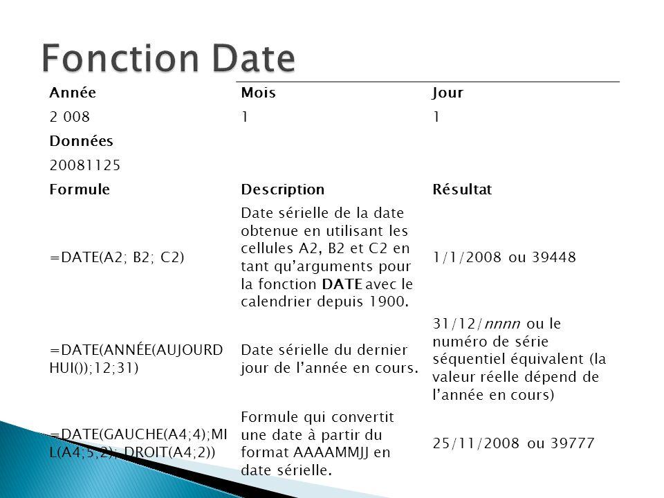 AnnéeMoisJour 2 00811 Données 20081125 FormuleDescriptionRésultat =DATE(A2; B2; C2) Date sérielle de la date obtenue en utilisant les cellules A2, B2 et C2 en tant qu'arguments pour la fonction DATE avec le calendrier depuis 1900.