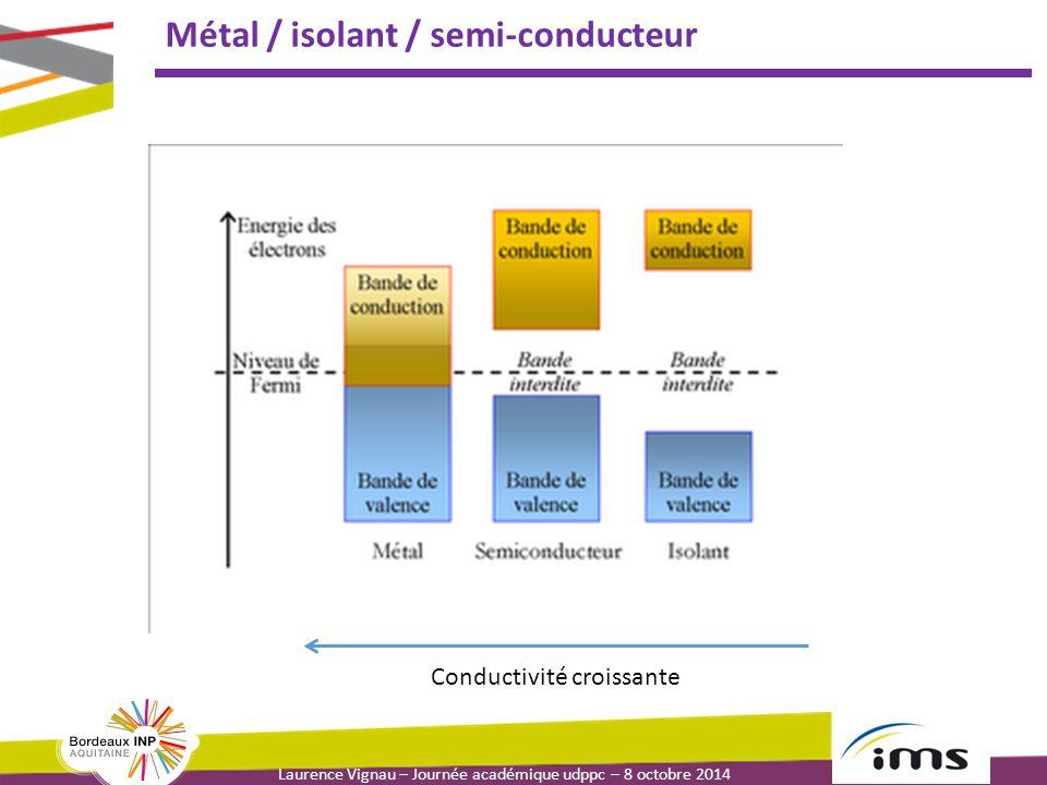 Laurence Vignau – Journée académique udppc – 8 octobre 2014 Métal / isolant / semi-conducteur Conductivité croissante