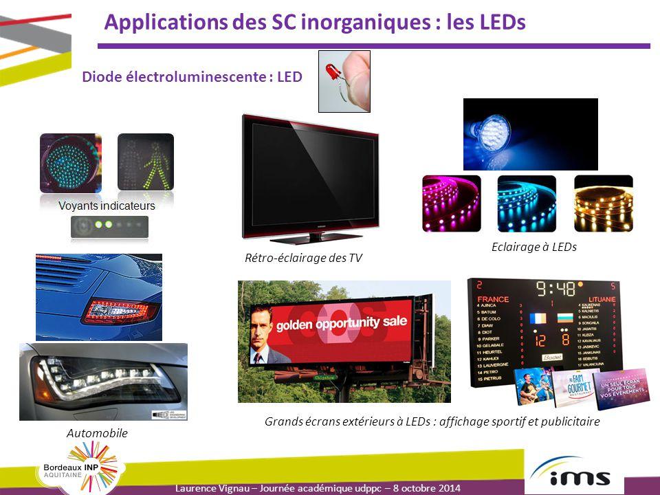 Laurence Vignau – Journée académique udppc – 8 octobre 2014 Applications des SC inorganiques : les LEDs Eclairage à LEDs Grands écrans extérieurs à LEDs : affichage sportif et publicitaire Rétro-éclairage des TV Automobile Diode électroluminescente : LED