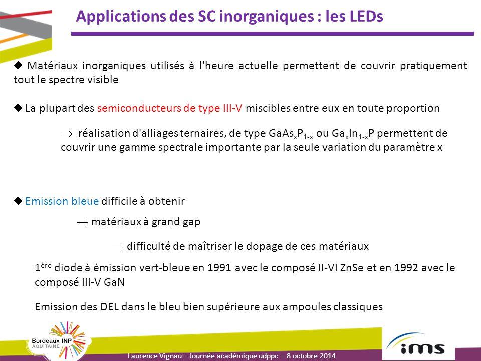 Laurence Vignau – Journée académique udppc – 8 octobre 2014 Applications des SC inorganiques : les LEDs  Matériaux inorganiques utilisés à l'heure ac