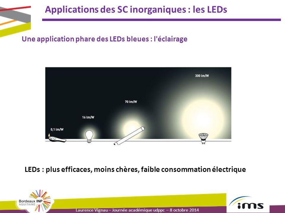 Laurence Vignau – Journée académique udppc – 8 octobre 2014 Applications des SC inorganiques : les LEDs Une application phare des LEDs bleues : l éclairage LEDs : plus efficaces, moins chères, faible consommation électrique