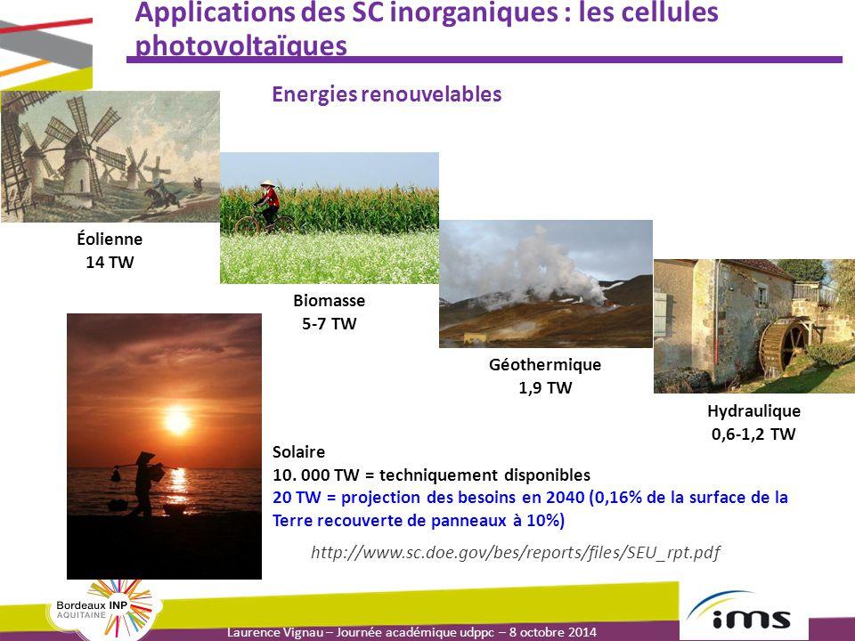 Laurence Vignau – Journée académique udppc – 8 octobre 2014 Applications des SC inorganiques : les cellules photovoltaïques Energies renouvelables Sol