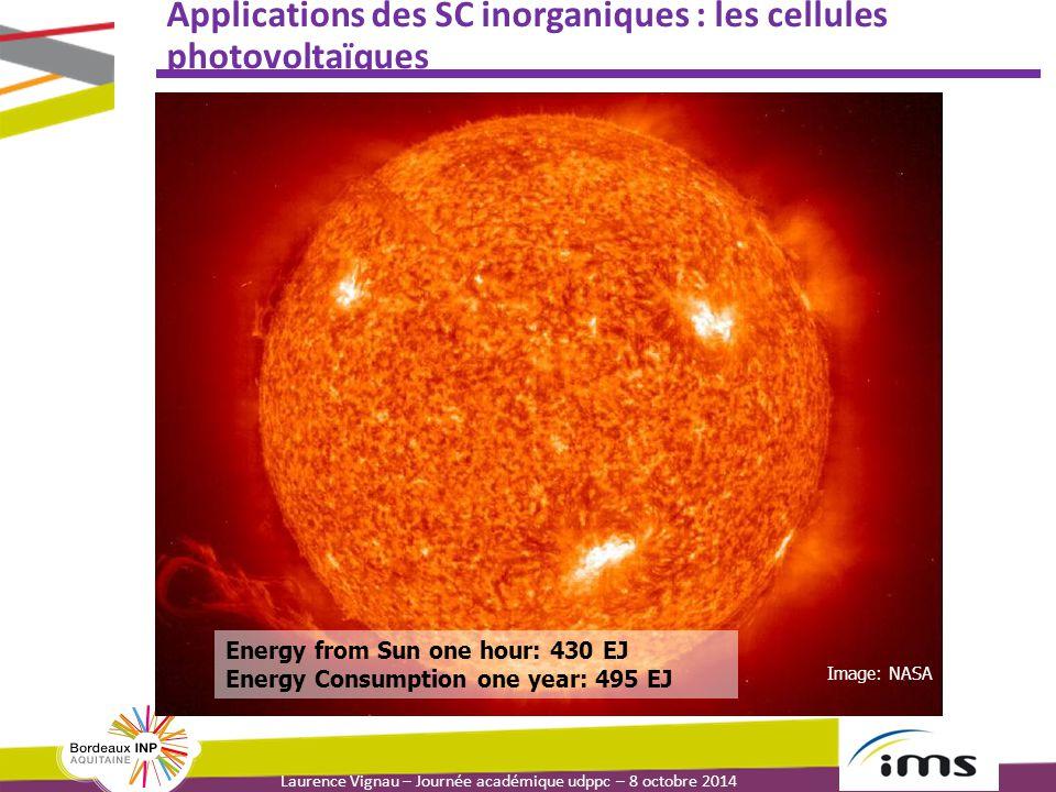 Laurence Vignau – Journée académique udppc – 8 octobre 2014 Applications des SC inorganiques : les cellules photovoltaïques Energy from Sun one hour: 430 EJ Energy Consumption one year: 495 EJ Image: NASA