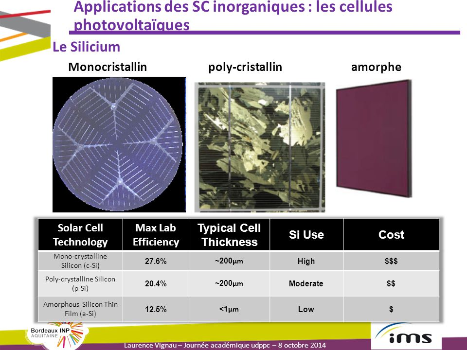 Laurence Vignau – Journée académique udppc – 8 octobre 2014 Applications des SC inorganiques : les cellules photovoltaïques Monocristallin poly-crista