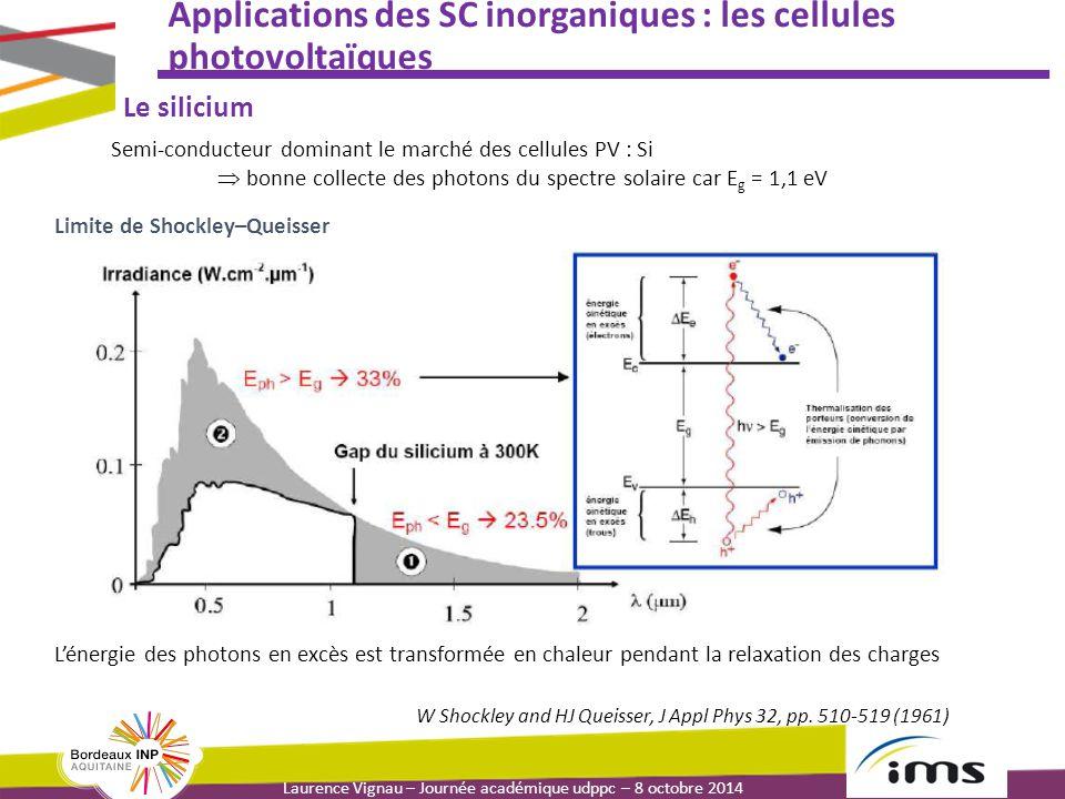 Laurence Vignau – Journée académique udppc – 8 octobre 2014 Applications des SC inorganiques : les cellules photovoltaïques Semi-conducteur dominant l